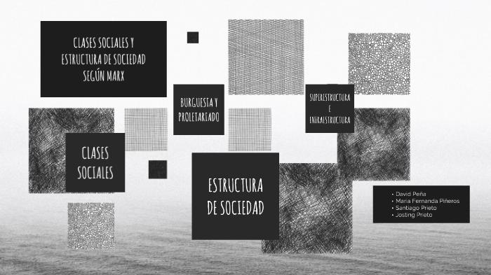 Clases Sociales Segun Marx By Maria Fernanda Piñeros Novoa