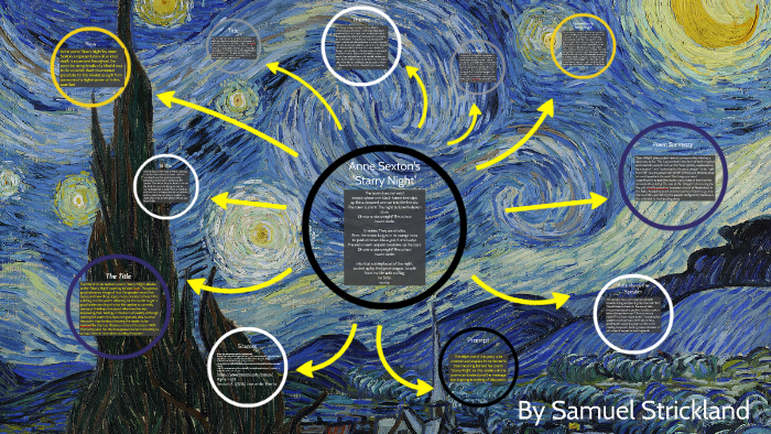 anne sexton the starry night analysis