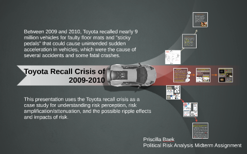 toyota unintended acceleration