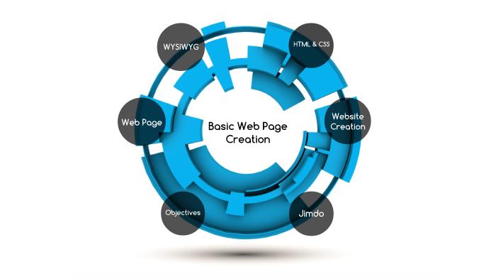 Basic Web Page Creation By Ralph Baguio On Prezi Next