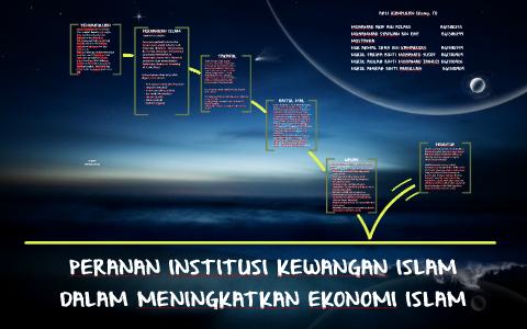 Peranan Institusi Kewangan Islam Dalam Meningkatkan Ekonomi By Akif