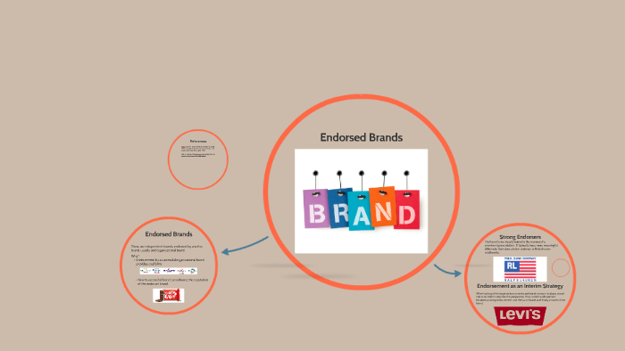 Endorsed Brands By Brenden Romero On Prezi
