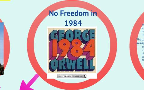 No Freedom In 1984 By Andrew Dare On Prezi