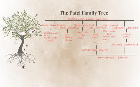 The Patel by Grishma Patel on Prezi