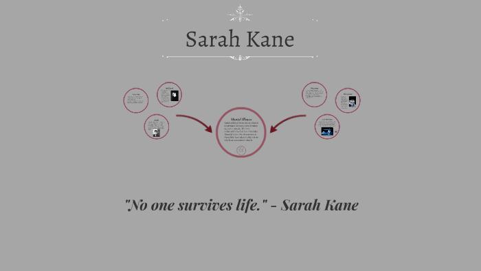Sarah Kane By Zyla Zody On Prezi