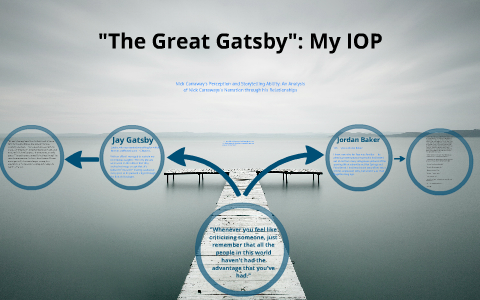 great gatsby iop