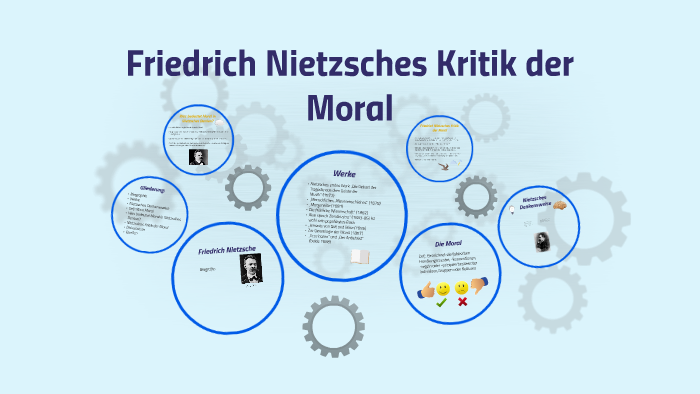 Friedrich Nietzsches Kritik Der Moral By Cemile Sahin On Prezi