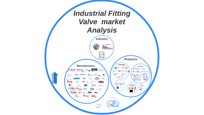 Valve and fitting market landscape by agmon porat on Prezi