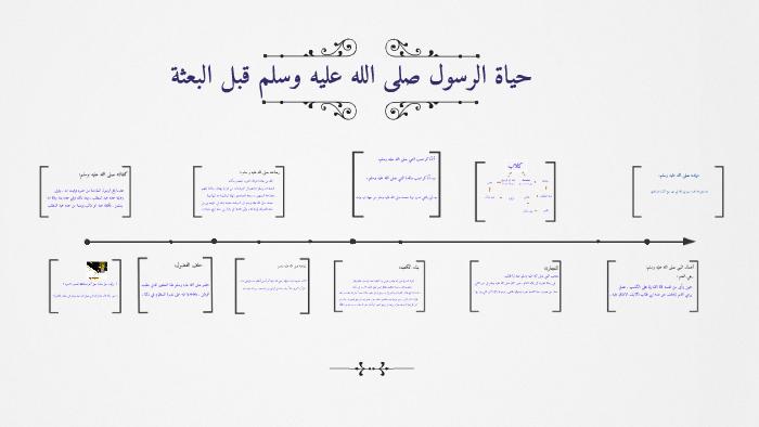 حياة النبي صلى الله عليه وسلم قبل البعثة