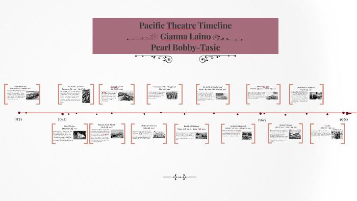 Pacific Theatre Timeline by Gianna Laino on Prezi