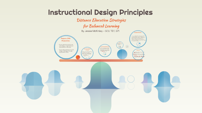 Instructional Design Principles By Jessie Mckinley