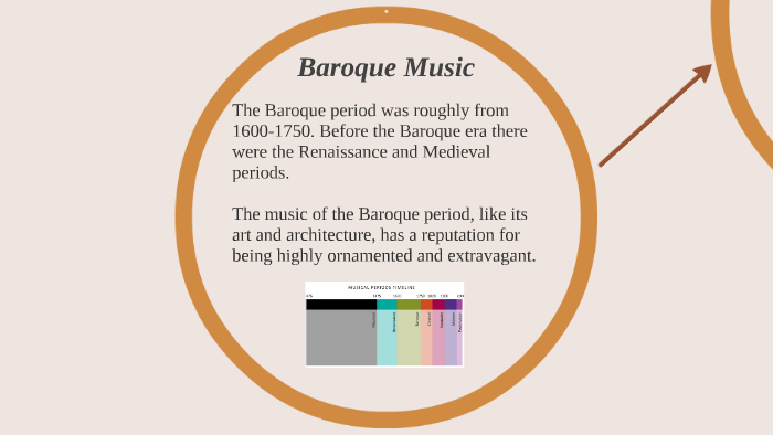 Baroque Music by Catriona Rutherford on Prezi