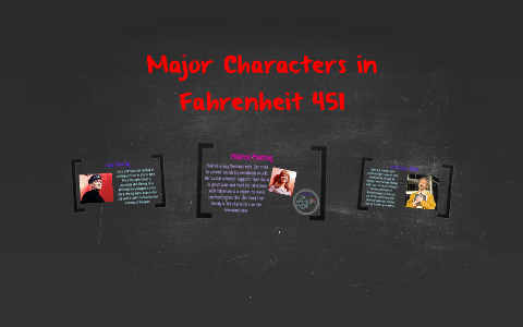fahrenheit characters