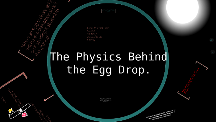 pt2xecebk3h44vrhngcvzxj2rt6jc3sachvcdoaizecfr3dnitcq_3_0 the physics behind the egg drop by haneen h on prezi
