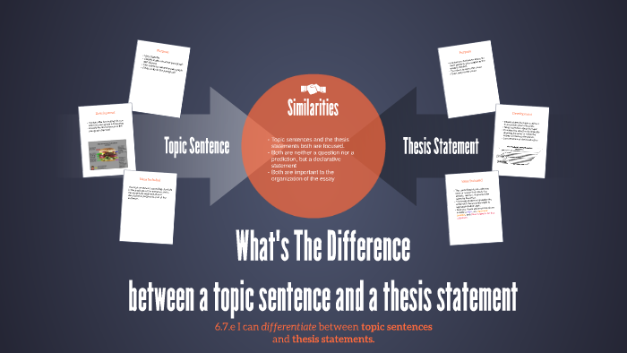 Difference Between Topic Sentence And Thesis Statement By