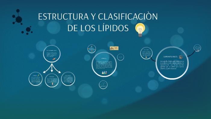 Estructura Y Clasificaciòn De Los Lípidos By Lina Lopez On Prezi