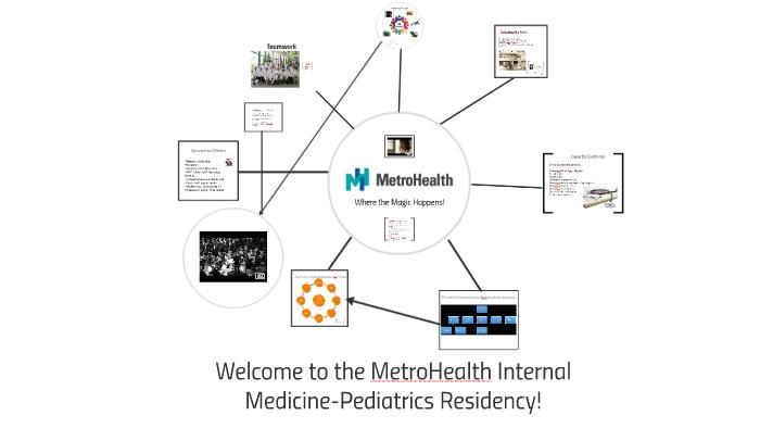 Welcome to the MetroHealth Internal Medicine/Pediatrics Resi