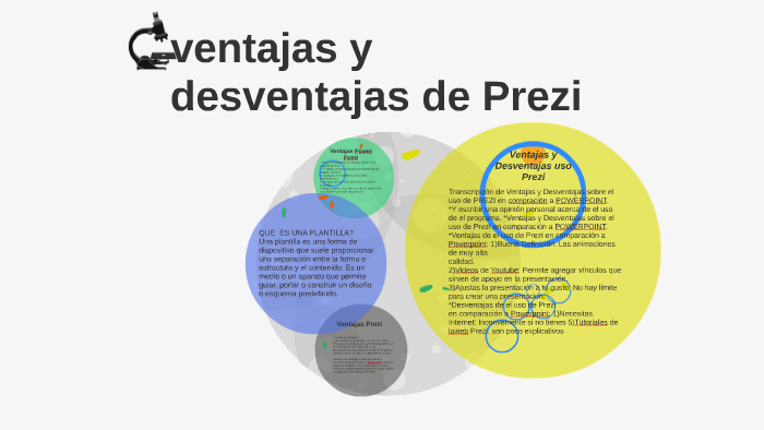 que es una plantilla en power point
