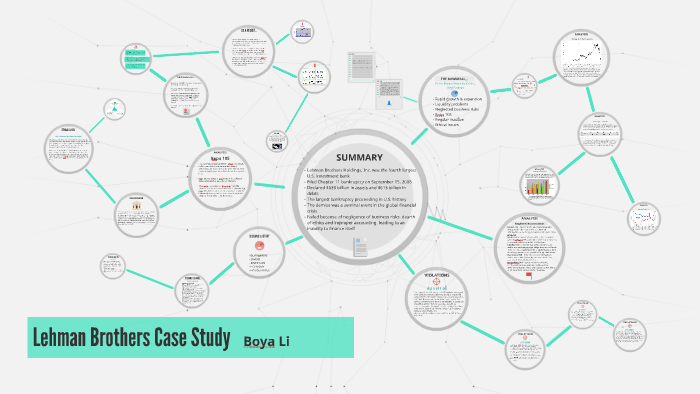 lehman brothers case study ppt