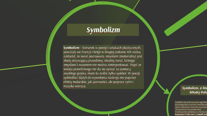 Symbolizm Młoda Polska By Igo Szp On Prezi