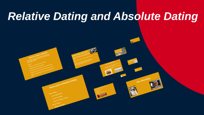 how could relative dating and absolute dating be used together