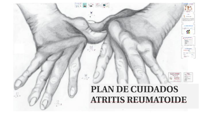 Plan De Cuidados Artritis Reumatoide By Tania Escribano Arribas