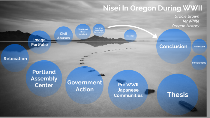 Nisei in Oregon by Gracie Brown on Prezi Next