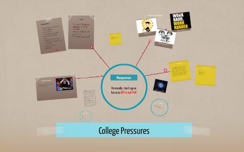 college pressures