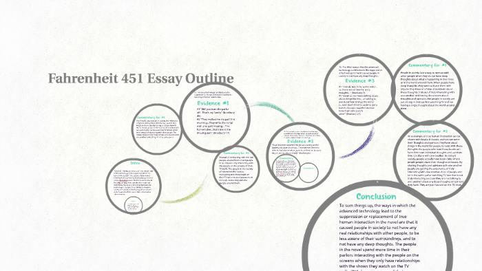 fahrenheit  essay outline by albert nay on prezi