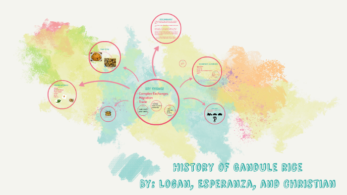 history of gandule rice by prezi user on prezi