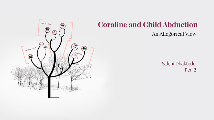 Coraline And Child Abduction By Saloni Dhaktode