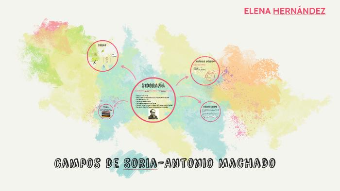 Campos De Soria Antonio Machado By Elena Hernández Muñoz On