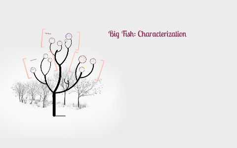 big fish character analysis