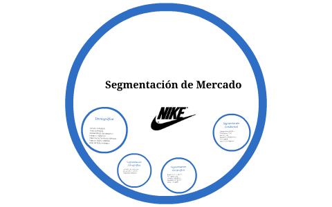 Móvil práctico Peaje  Segmentación de Mercado NIKE by Jacquelin Hernandez