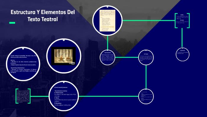 Estructura Y Elementos Del Texto Teatral By Camilo Noriega