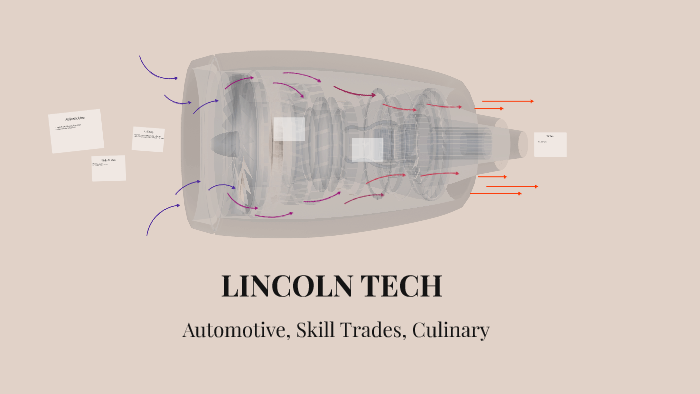 Lincoln Tech By Chris Reed