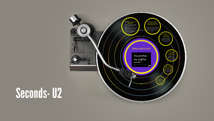 Seconds- U2 by Lauren Pallett-Snow on Prezi