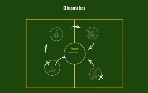 El Imperio Inca By Tomas Martinez On Prezi
