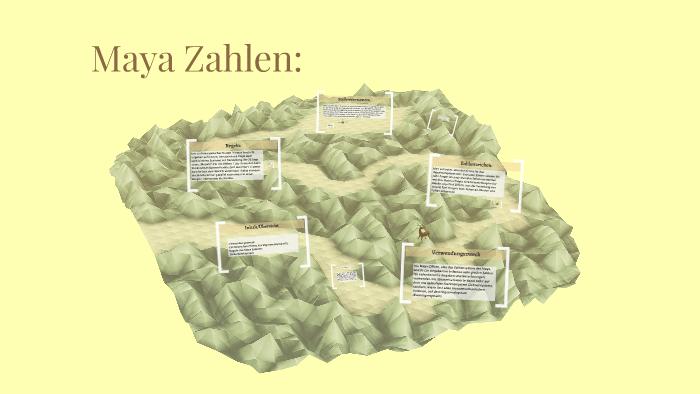 Maya Zahlen By Lorenz Held On Prezi
