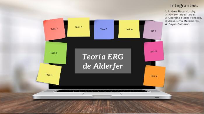 Teoría Erg De Alderfer By Almary Lopez On Prezi Next