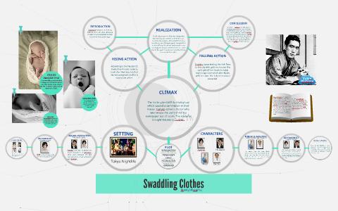 swaddling clothes yukio mishima analysis