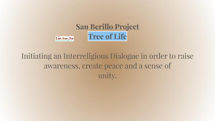 San Berillo Project by Amira Alamoudi on Prezi