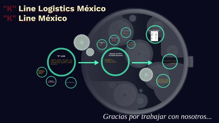 K Line Logistics Mexico by MALENY MG on Prezi