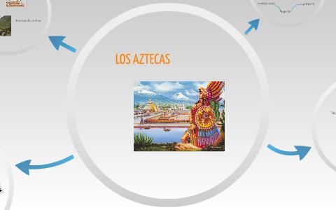 Los Aztecas By Cibels Pacheco On Prezi
