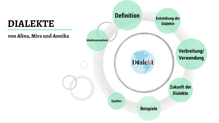Deutsche Dialekte Wikipedia 2