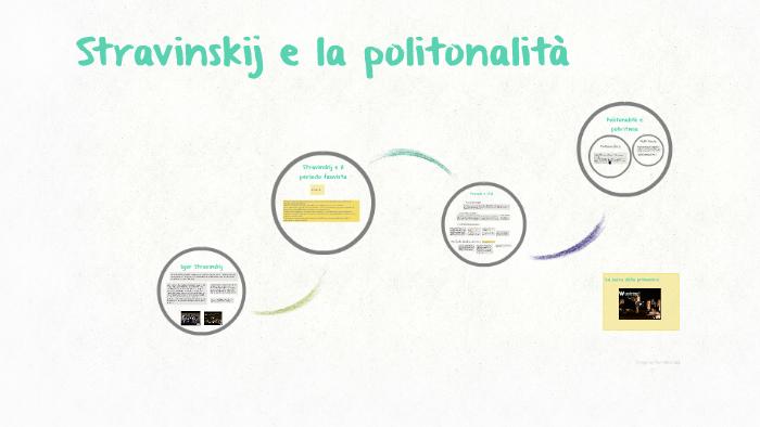 3-D Printing descriptive essays