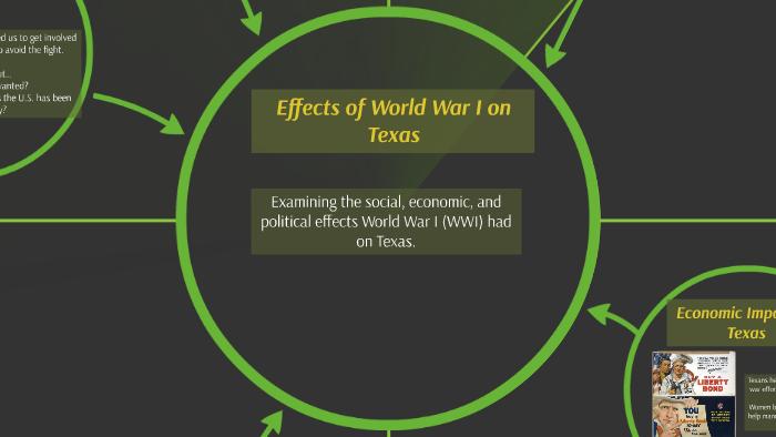 social effects of ww1
