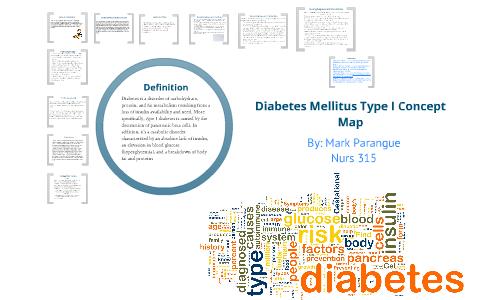 Diabetes Mellitus Type 1 By Mark Parangue On Prezi