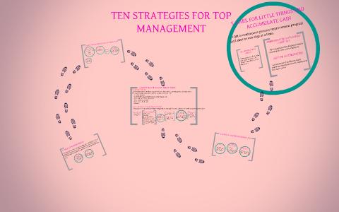 ten strategies for top management
