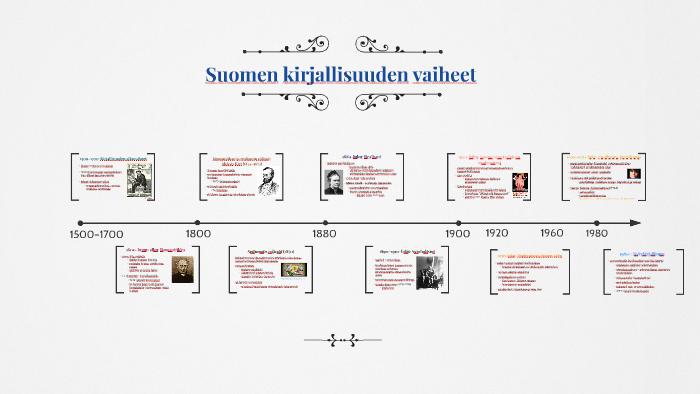 Suomen Kirjallisuuden Klassikot